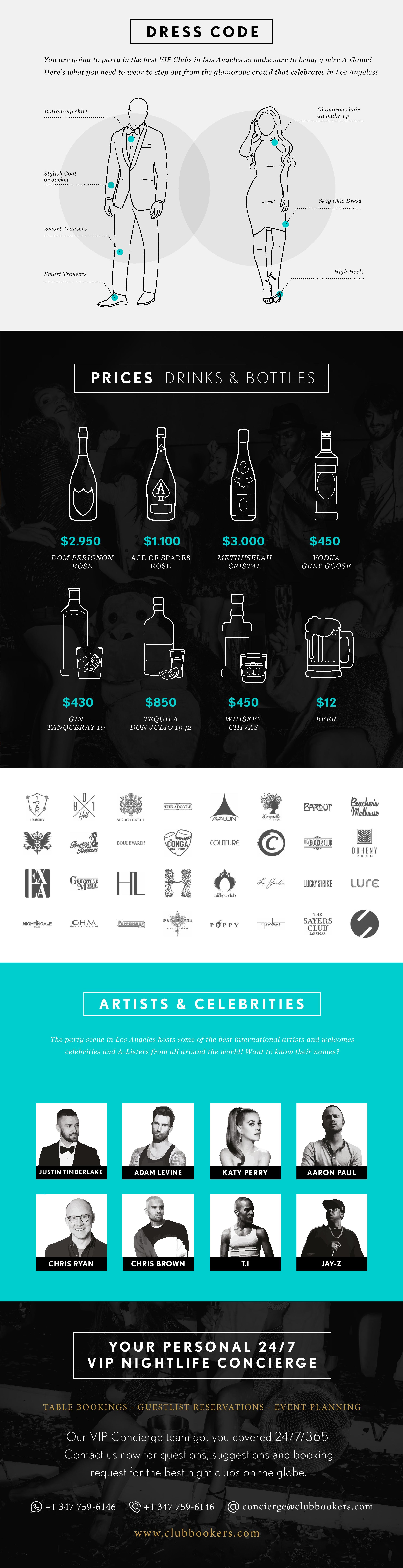 Infographics for the Best Night Clubs in Los Angeles - 2