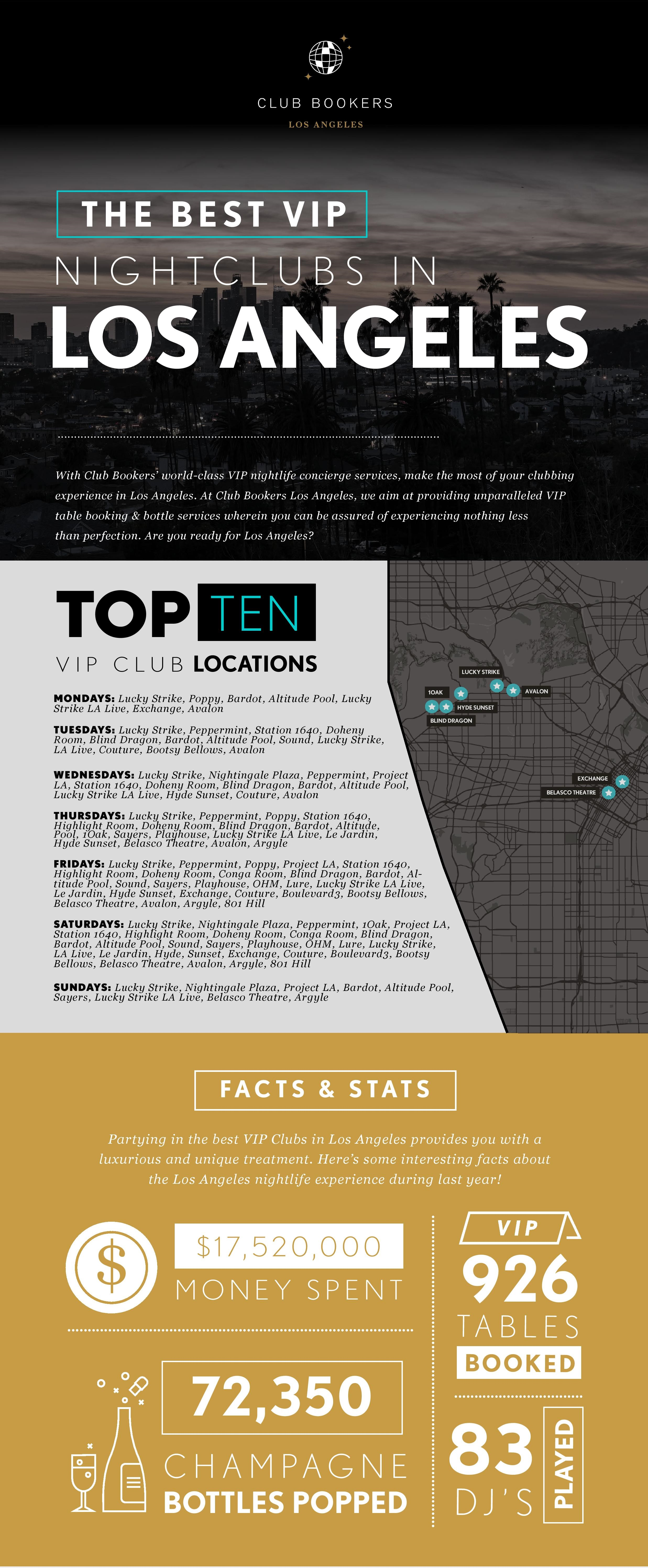 Infographics for the Best Night Clubs in Los Angeles